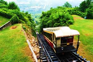 Chattanooga Attractions Incline Railway