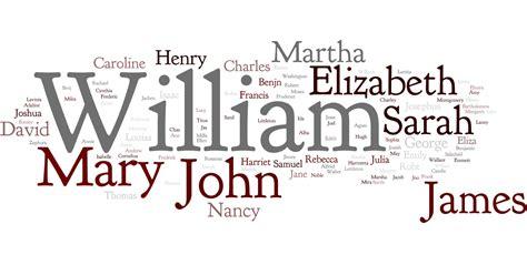On Character Names  Evan Ws Morgan