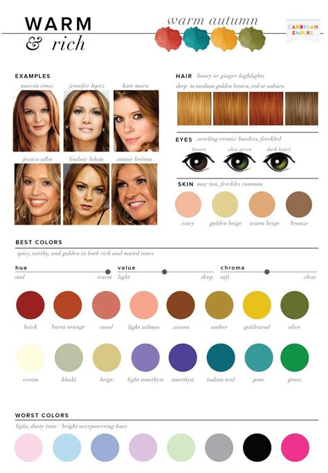 Palette Green All Seasons by Best Worst Colors For Autumn Seasonal Color Analysis