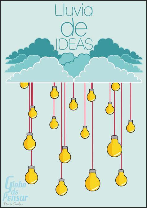 caracteristicas template lluvia de ideas para hacer un escrito espaciolibros