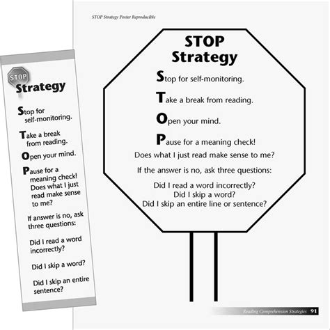 Reading Comprehension Strategies For The Intermediate Grades
