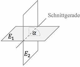 Schnittgerade Zweier Ebenen Berechnen : lagebeziehungen ebenen und geraden studyhelp ~ Themetempest.com Abrechnung