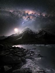 Milky Way Night Photography