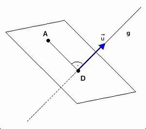 Durchstoßpunkt Berechnen : abstandsberechnungen punkt gerade und punkt ebene ~ Themetempest.com Abrechnung