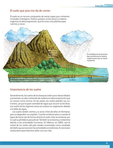 Libro para el alumno grado 6° libro de primaria. Geografía Cuarto grado 2016-2017 - Online - Página 157 de ...