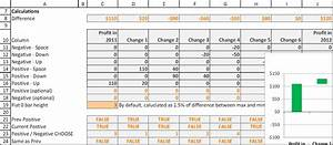 Waterfall Chart Excel Template Shatterlion Info