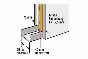 C Profil Trockenbau : trockenbauwand einziehen hornbach ~ A.2002-acura-tl-radio.info Haus und Dekorationen