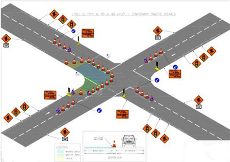 Traffic Control Management System C++ Project