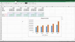 Excel  Einfaches Diagramm Erstellen