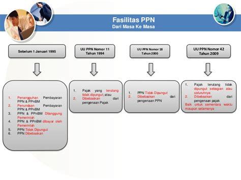 ppn fasilitas