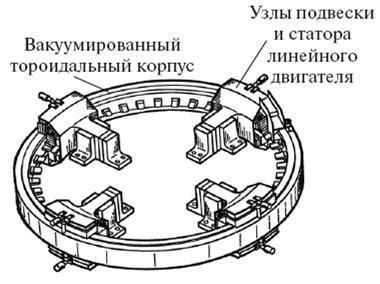Аккумулятор будущего – маховик? engineering_ru — ЖЖ