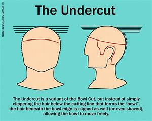 What The Heck Is An Undercut