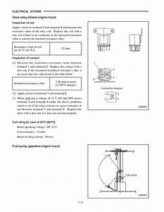Caterpillar Cat Dp35n Forklift Lift Trucks Service Repair Manual Sn