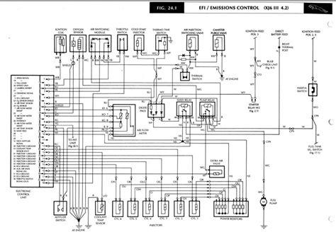 Jaguar Xjs Fuse Box Diagram Wiring Forums