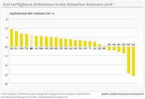 Lohnstückkosten Berechnen : standortvorteile appenzell innerrhoden ~ Themetempest.com Abrechnung