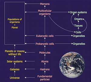 Astronomy Solution | ConceptDraw.com