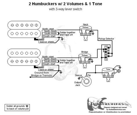 Humbuckers Way Lever Switch Volumes Tone