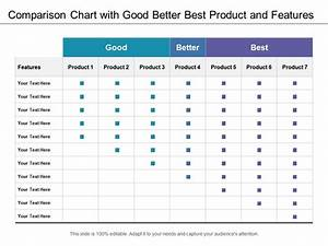 A Better Chart Comparison Chart With Good Better Best Product And