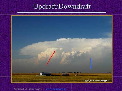 updraftdowndraft national weather service wwwweathergov
