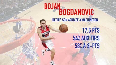 Les Wizards Ontils Le Meilleur Banc De La Nba ?  Basket Usa