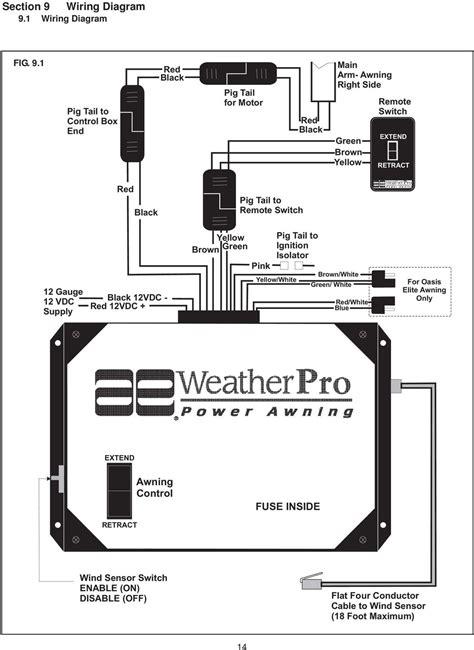 Elite Electric Motor Wiring Diagram by Diagnostic Service Manual Pdf