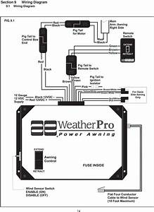 Dometic Power Awning Wind Wiring Diagram