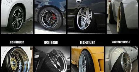 Here Are Different Types Of Fitment