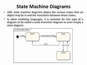 State Machine Diagram