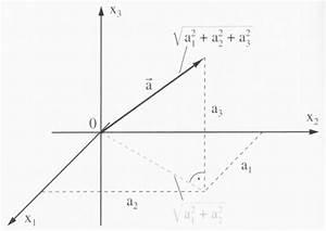 Norm Eines Vektors Berechnen : lagebeziehungen zwischen ebenen und geraden betrag eines vektors ~ Themetempest.com Abrechnung