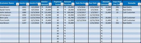 affordable templates  accounts receivable spreadsheet