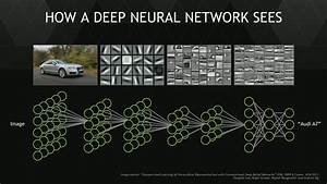What in the world are artificial neural networks ...