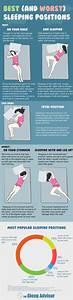 which position do you sleep in With bad sleeping positions