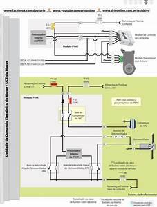 Diagrama El U00e9trico Sistema Bosch Motronic Me 7 9 20 Que