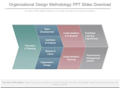 organizational design methodology ppt slides template presentation sle of ppt
