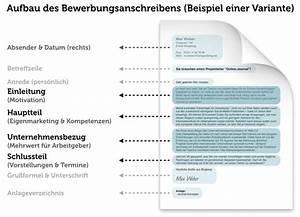 Stellenangebote Für Quereinsteiger : bewerbung nach din 5008 normen regeln anleitung ~ Orissabook.com Haus und Dekorationen
