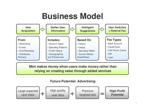 business model user gather user