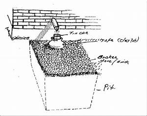 Parts Of A Soak Pit Showing Grease Traps