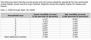 The Food Stamp Guide U S Food Stamp Income Eligibility