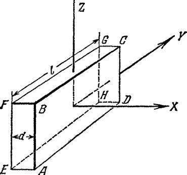 Пьезоэлектрики основы материаловедения