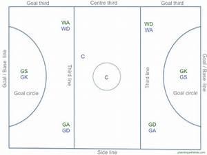 What Are The Optimal Biomechanics Of The Netball Goal Shot