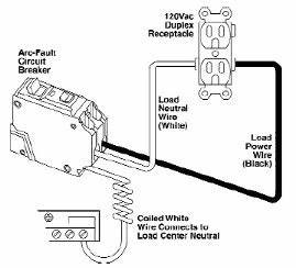 electrical when replacing a circuit breaker in the With how to check home electrical wiring