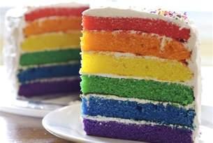 chocolate birthday cake recipe from scratch