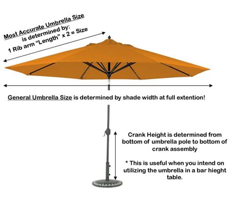how to measure patio umbrellas