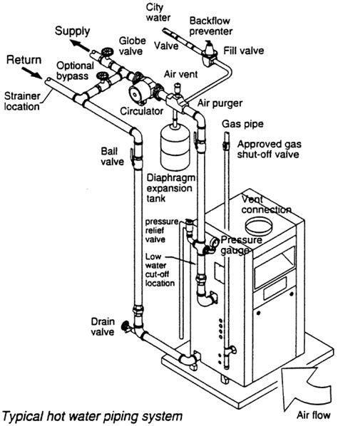 steam boiler components   images steam boiler