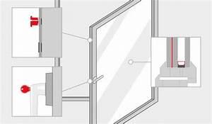 Fenster Einbruchschutz Nachrüsten : einbruchschutz fenster einbruchsicherung nachr sten ~ Orissabook.com Haus und Dekorationen