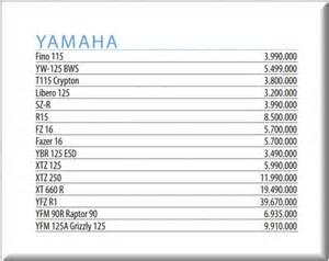 Lista de precios de moo yamaha - Precios motor Septiembre