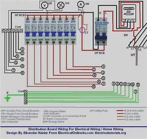 Electrical Panel Wiring Diagram Pdf