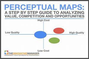 perceptual maps a step by step guide to analyzing value With free perceptual map template