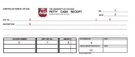 complete  petty cash receipt financial services