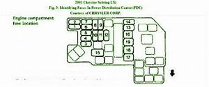 2001 Chrysler Sebring Radio Wiring Diagram : chrysler circuit wiring diagrams ~ A.2002-acura-tl-radio.info Haus und Dekorationen